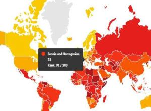 korupcija indeks-korupcije-2018-1
